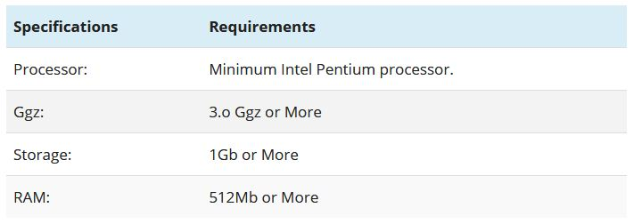 packet tracer system requirements